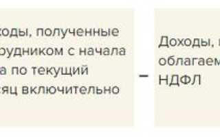 Каковы сроки уплаты НДФЛ юридическим лицом для налоговых резидентов РФ