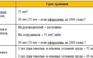 Какой срок хранения кадровых документов в организации
