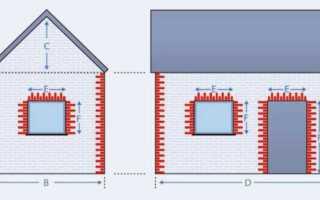 Как можно правильно рассчитать площадь дома