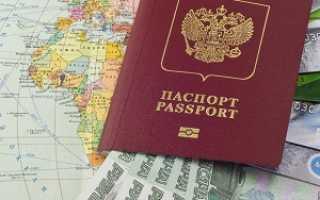 Когда выплачивается компенсация за неиспользованный отпуск в России