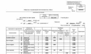 Регистрация ИП в ФСС (Фонд Социального Страхования) – список документов