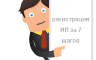 Что нужно для регистрации ИП в России