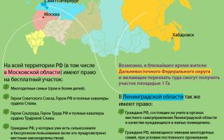 Как можно бесплатно получить земельный участок от государства в России