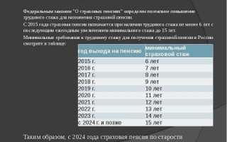 Какой нужен стаж для выхода на пенсию в России