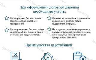Можно ли оспорить дарственную на квартиру в России