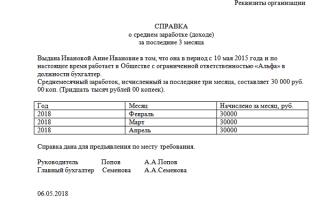 Справка о заработной плате за 3 месяца для соцзащиты в России