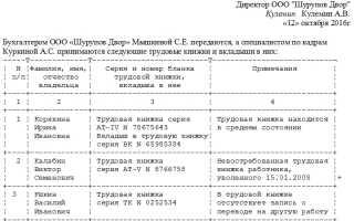 Как заполняется акт приема-передачи трудовых книжек